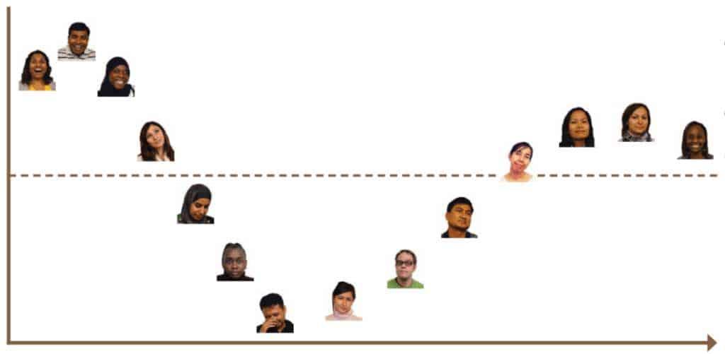 choque cultural infografía