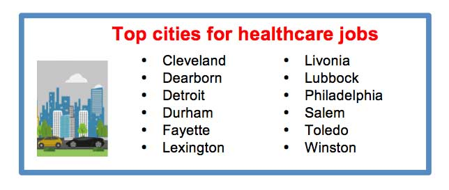 top cities for healthcare jobs