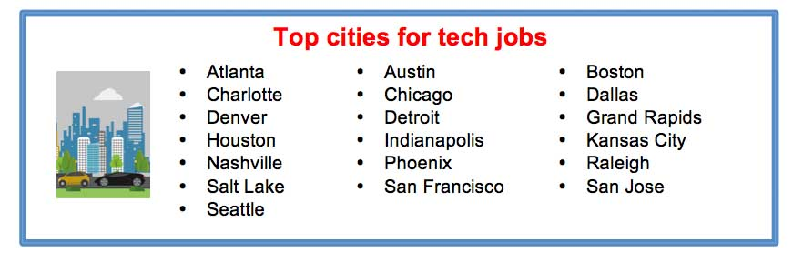 top cities for tech jobs
