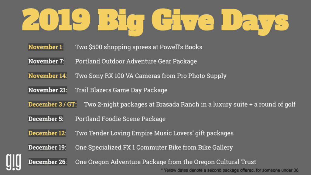 list of Give!Guide big give days 2019