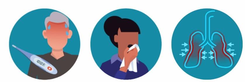 coronavirus symptoms graphic