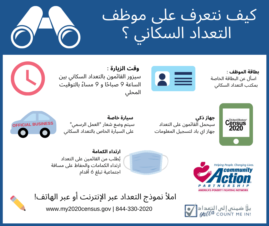 Identify census worker infographic in Arabic